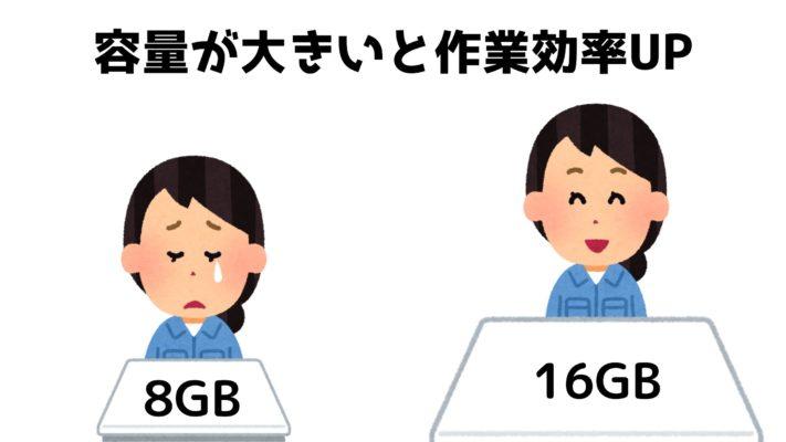 PCメモリ容量が大きいメリット
